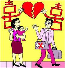Nghĩa vụ cấp dưỡng nuôi con khi ly hôn
